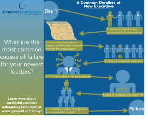 Executive_Onboarding_Infographic_Part_2_022515-process-s615x520