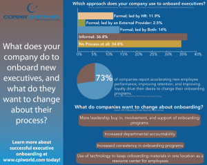 Executive_Onboarding_Infographic_Part_4_040315-process-sc600x477
